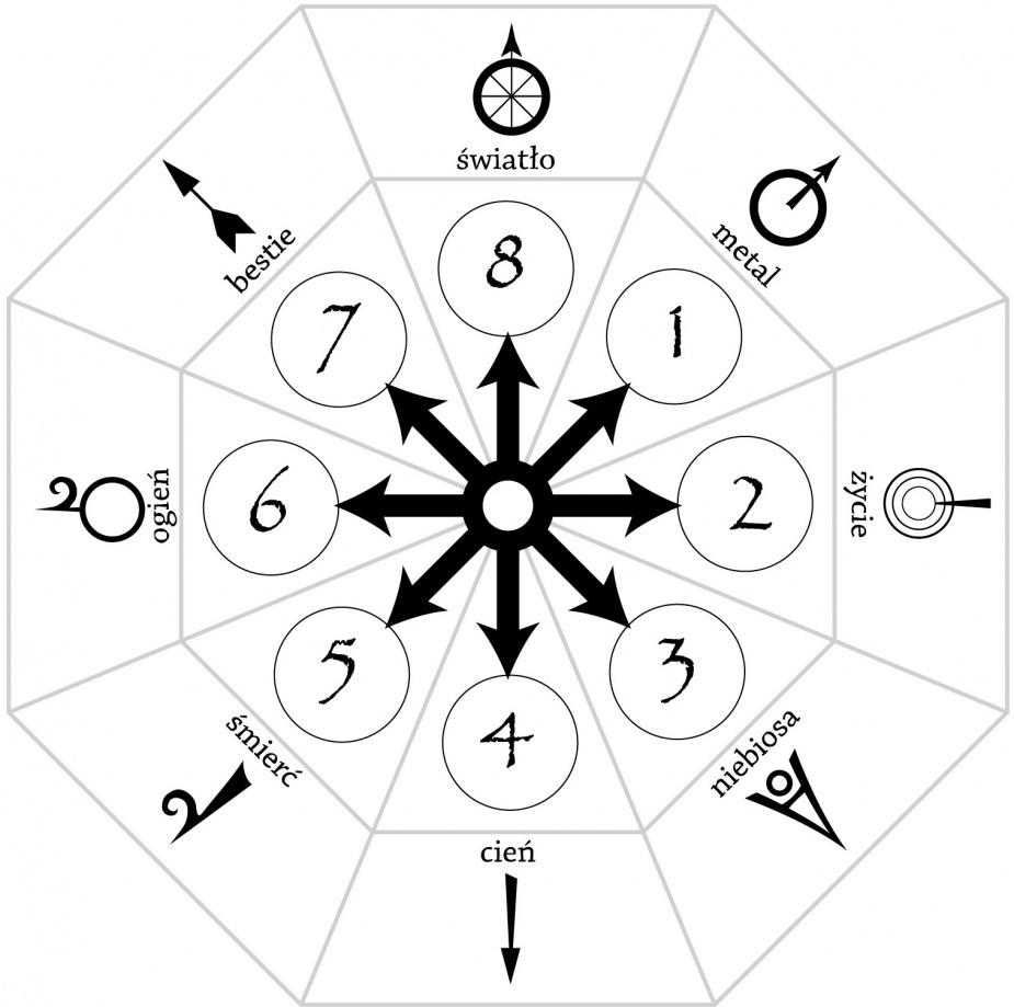 Rys.1
