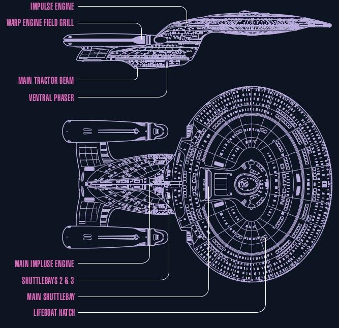 Okręt klasy Galaxy