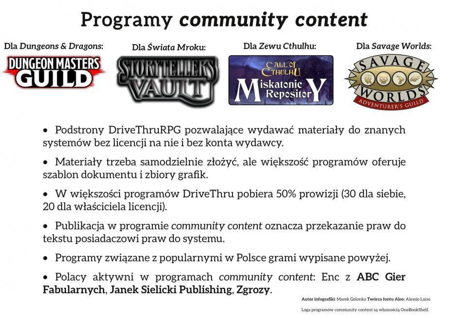 DTRPG infografika 2